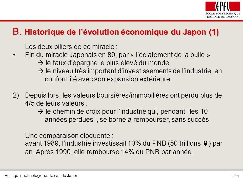 B. Historique de l'évolution économique du Japon (1)