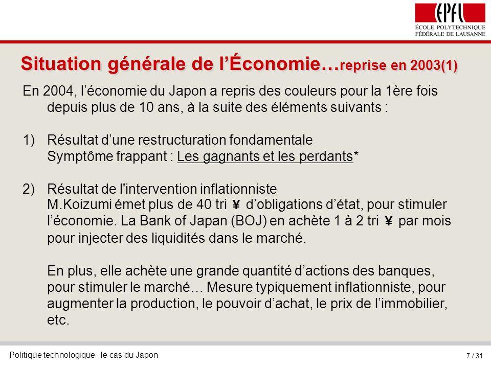 Situation générale de l'Économie…reprise en 2003(1)