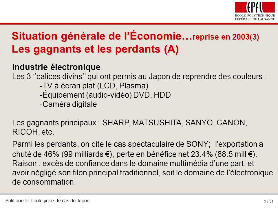 Situation générale de l'Économie…reprise en 2003(3) Les gagnants et les perdants (A)