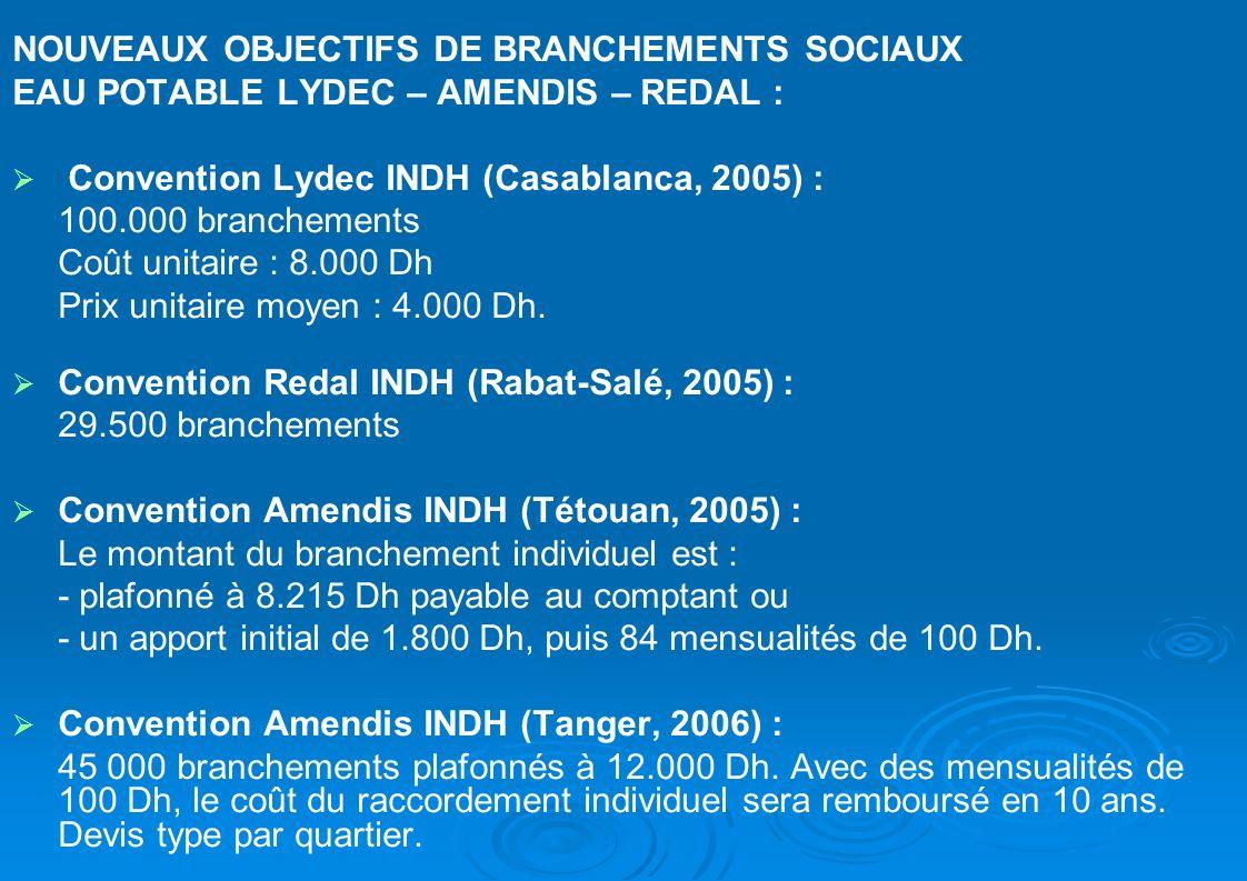 NOUVEAUX OBJECTIFS DE BRANCHEMENTS SOCIAUX