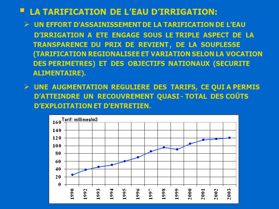 LA TARIFICATION DE L'EAU D'IRRIGATION: