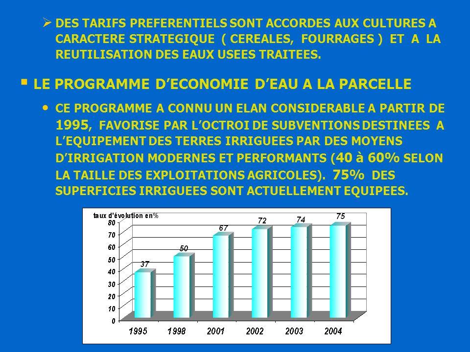LE PROGRAMME D'ECONOMIE D'EAU A LA PARCELLE