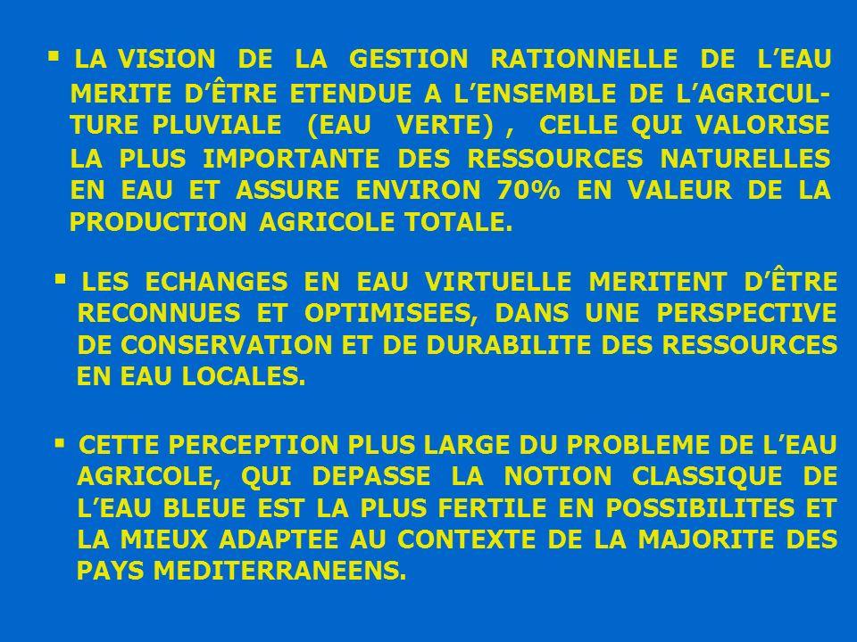 LA VISION DE LA GESTION RATIONNELLE DE L'EAU MERITE D'ÊTRE ETENDUE A L'ENSEMBLE DE L'AGRICUL- TURE PLUVIALE (EAU VERTE) , CELLE QUI VALORISE LA PLUS IMPORTANTE DES RESSOURCES NATURELLES EN EAU ET ASSURE ENVIRON 70% EN VALEUR DE LA PRODUCTION AGRICOLE TOTALE.
