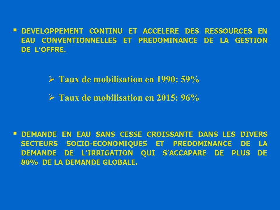 Taux de mobilisation en 1990: 59% Taux de mobilisation en 2015: 96%