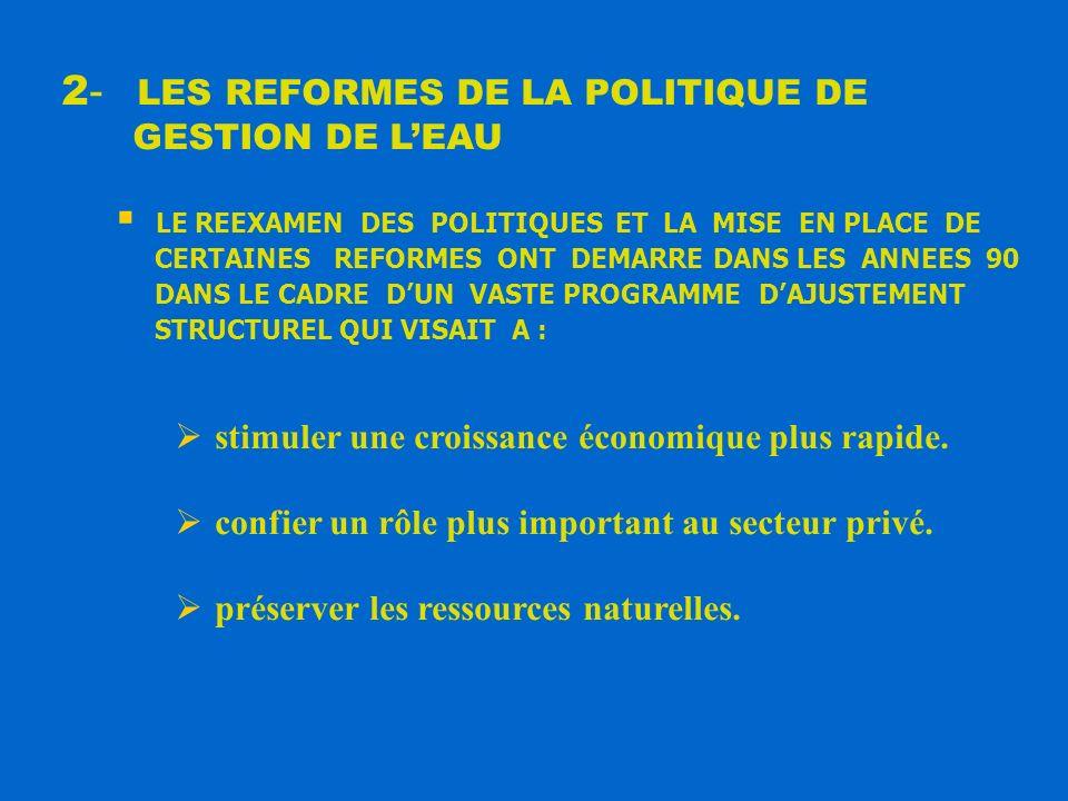 2- LES REFORMES DE LA POLITIQUE DE