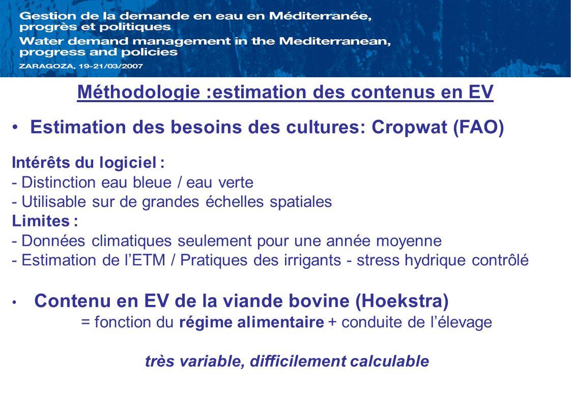 Méthodologie :estimation des contenus en EV
