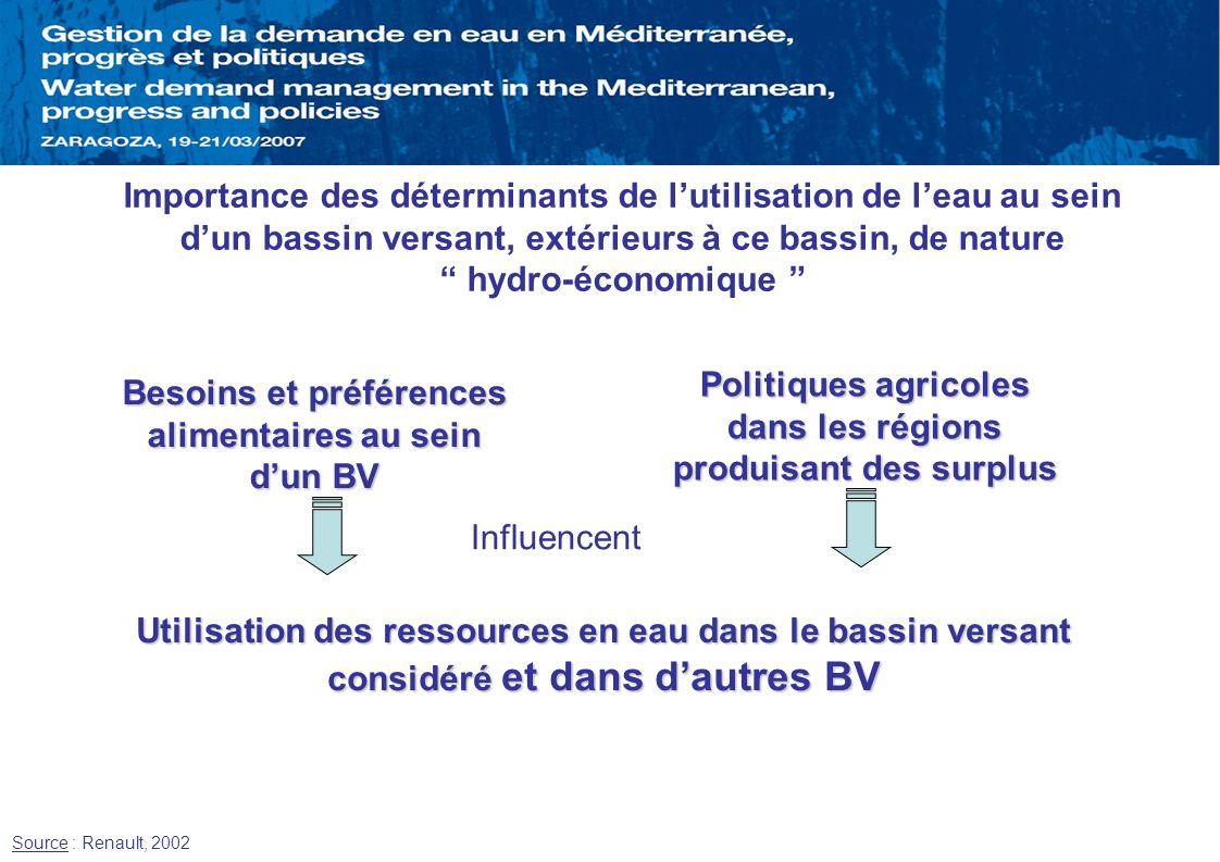 Besoins et préférences alimentaires au sein d'un BV
