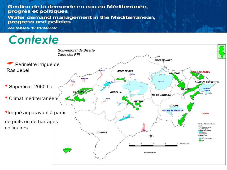 Contexte Périmètre irrigué de Ras Jebel: Superficie: 2060 ha