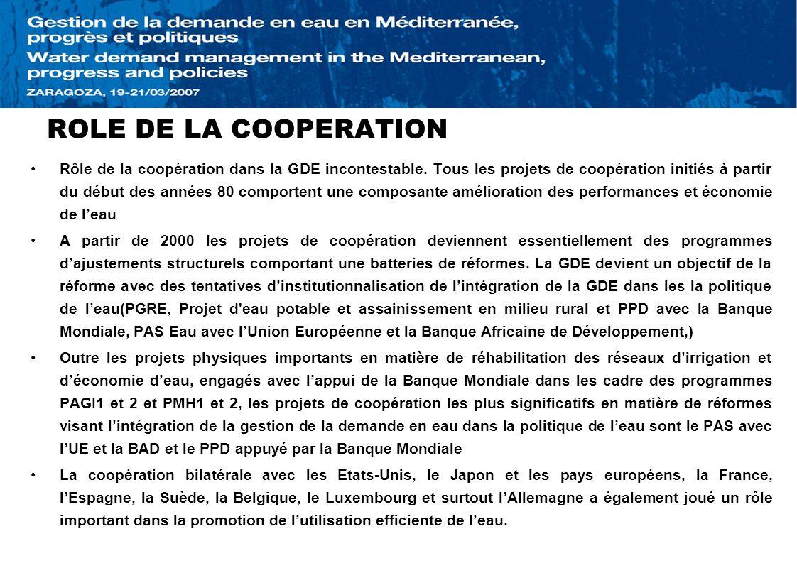 ROLE DE LA COOPERATION