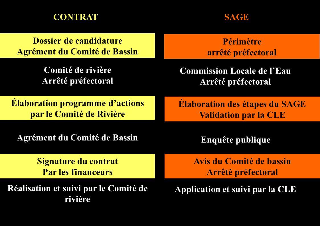 Dossier de candidature Agrément du Comité de Bassin Périmètre