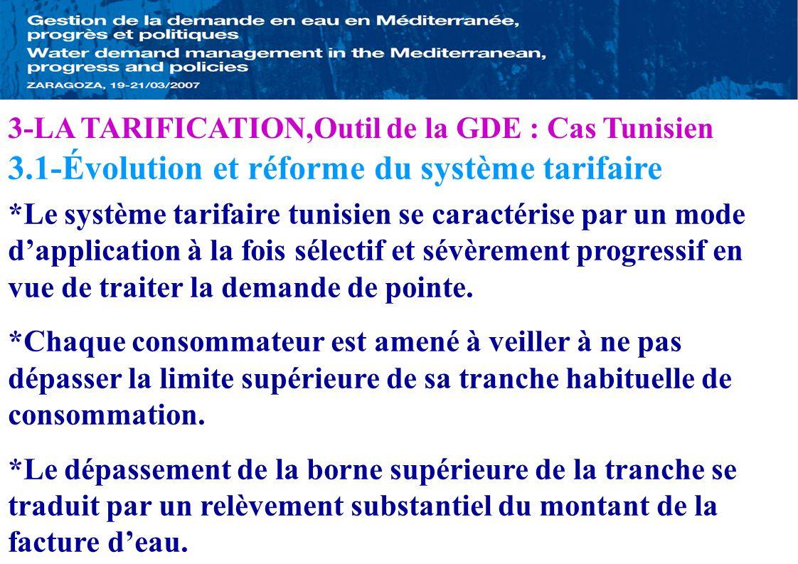 3.1-Évolution et réforme du système tarifaire