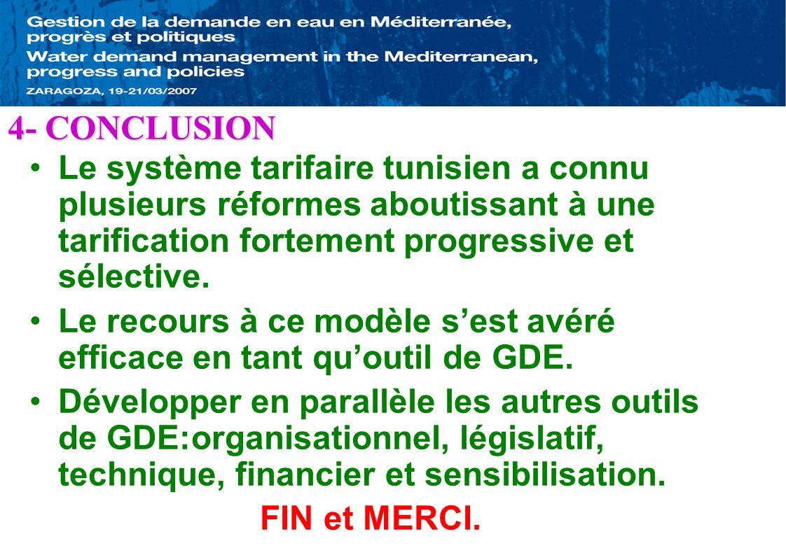 4- CONCLUSION Le système tarifaire tunisien a connu plusieurs réformes aboutissant à une tarification fortement progressive et sélective.