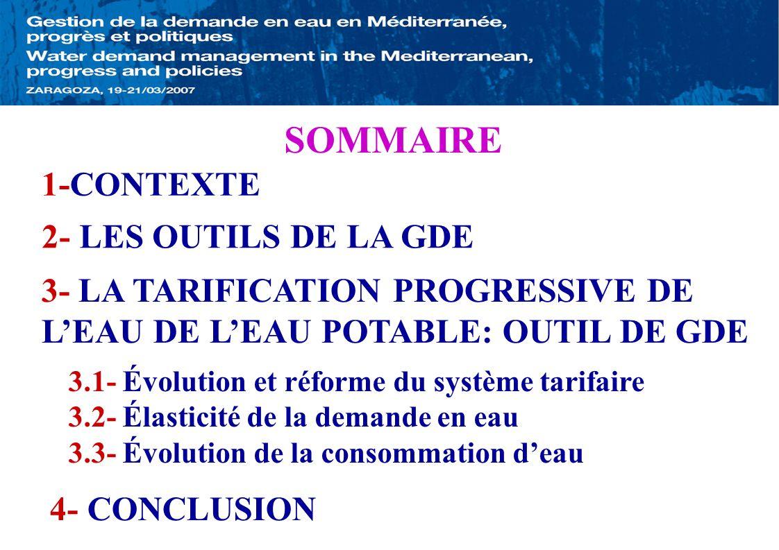 SOMMAIRE 1-CONTEXTE 2- LES OUTILS DE LA GDE