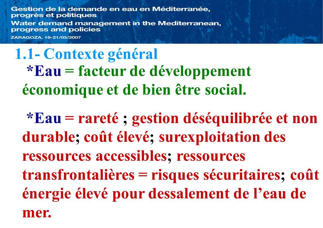 1-CONTEXTE 1.1- Contexte général. *Eau = facteur de développement économique et de bien être social.