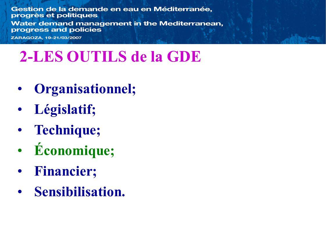2-LES OUTILS de la GDE Organisationnel; Législatif; Technique;