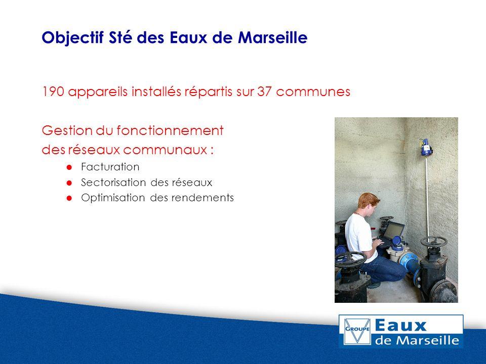 Objectif Sté des Eaux de Marseille