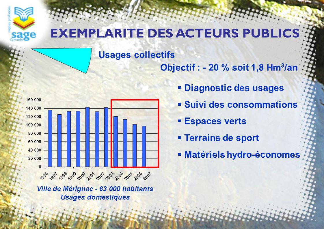 EXEMPLARITE DES ACTEURS PUBLICS Ville de Mérignac - 63 000 habitants