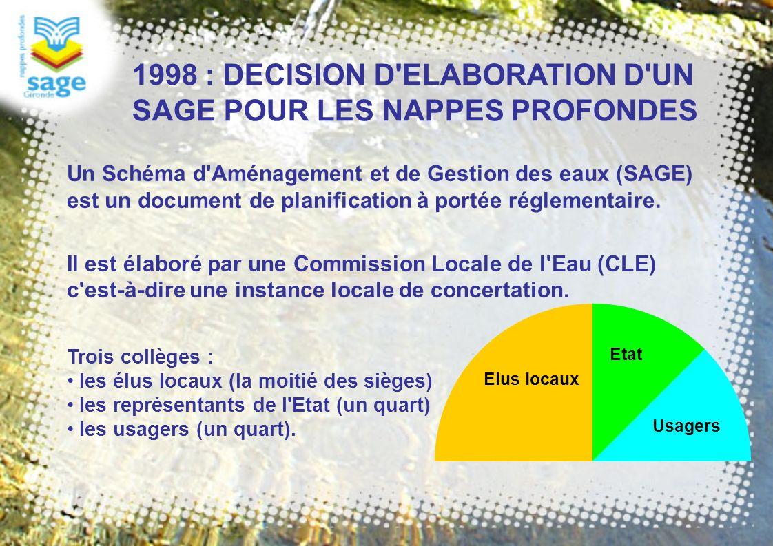 1998 : DECISION D ELABORATION D UN SAGE POUR LES NAPPES PROFONDES