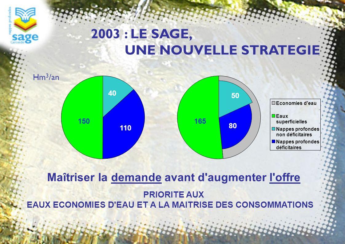 2003 : LE SAGE, UNE NOUVELLE STRATEGIE