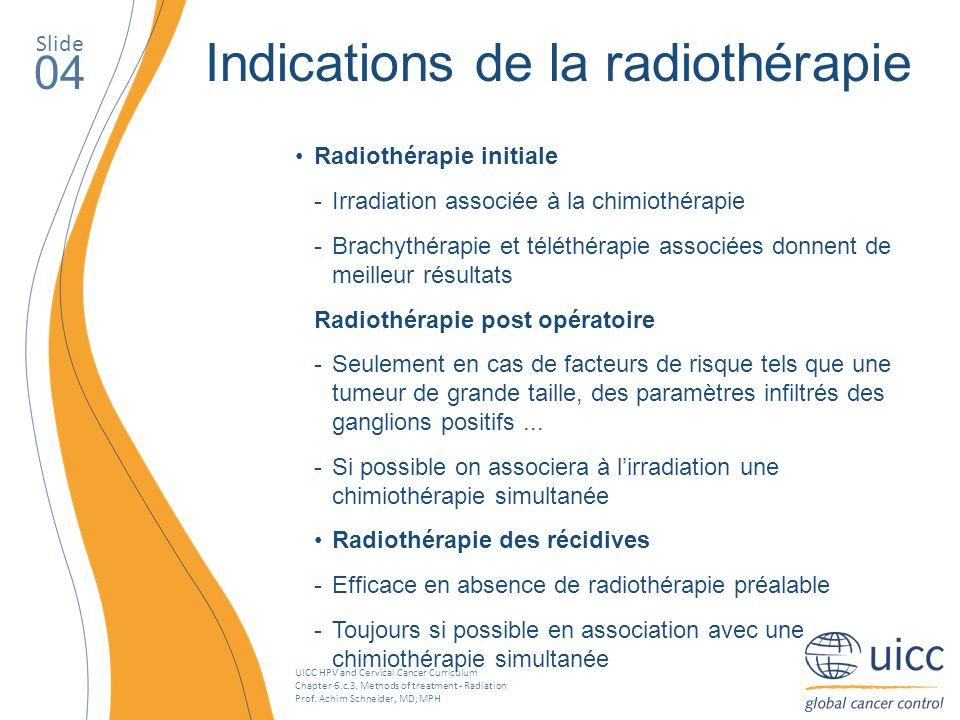 Indications de la radiothérapie
