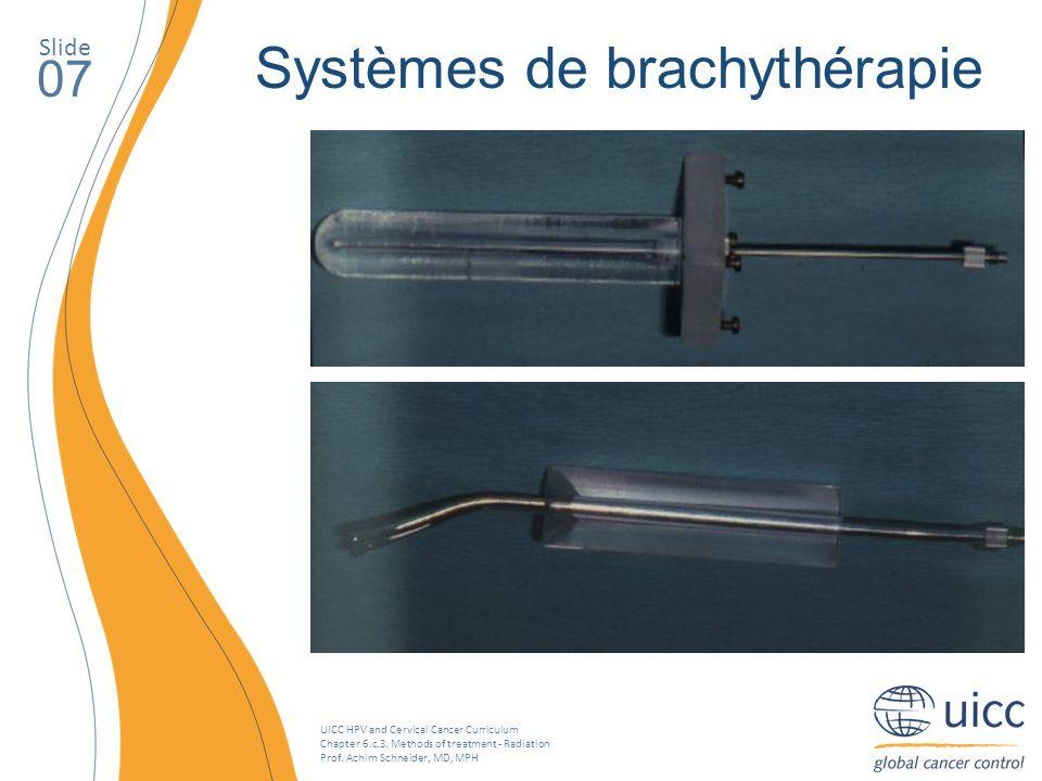 Systèmes de brachythérapie