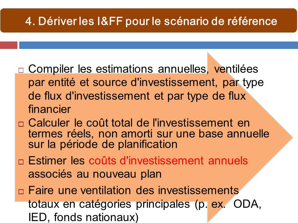 4. Dériver les I&FF pour le scénario de référence