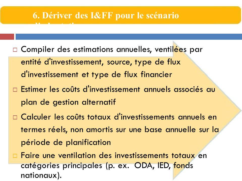 6. Dériver des I&FF pour le scénario d adaptation