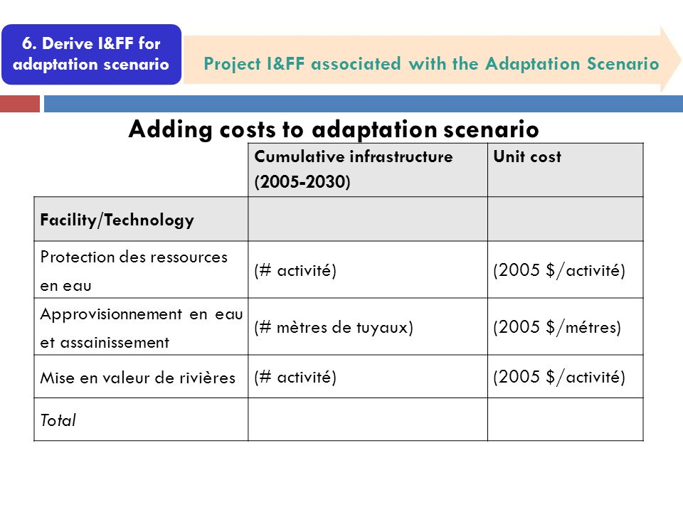 6. Derive I&FF for adaptation scenario