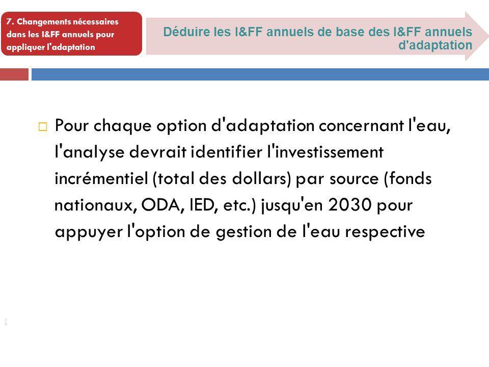 7. Changements nécessaires dans les I&FF annuels pour appliquer l adaptation