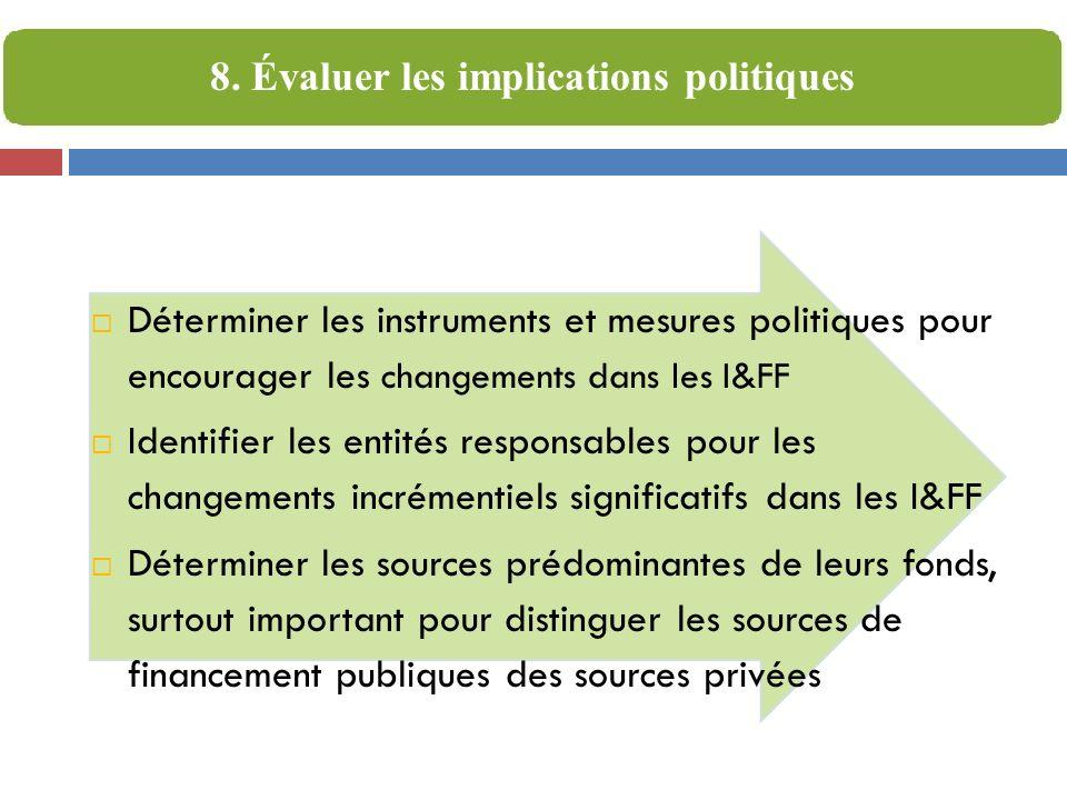 8. Évaluer les implications politiques