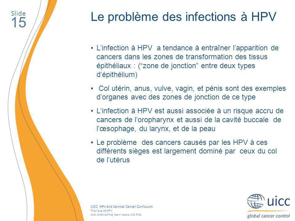 15 Le problème des infections à HPV Slide