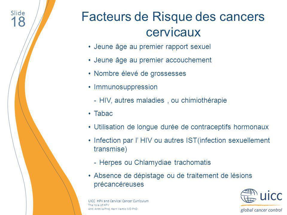 Facteurs de Risque des cancers cervicaux