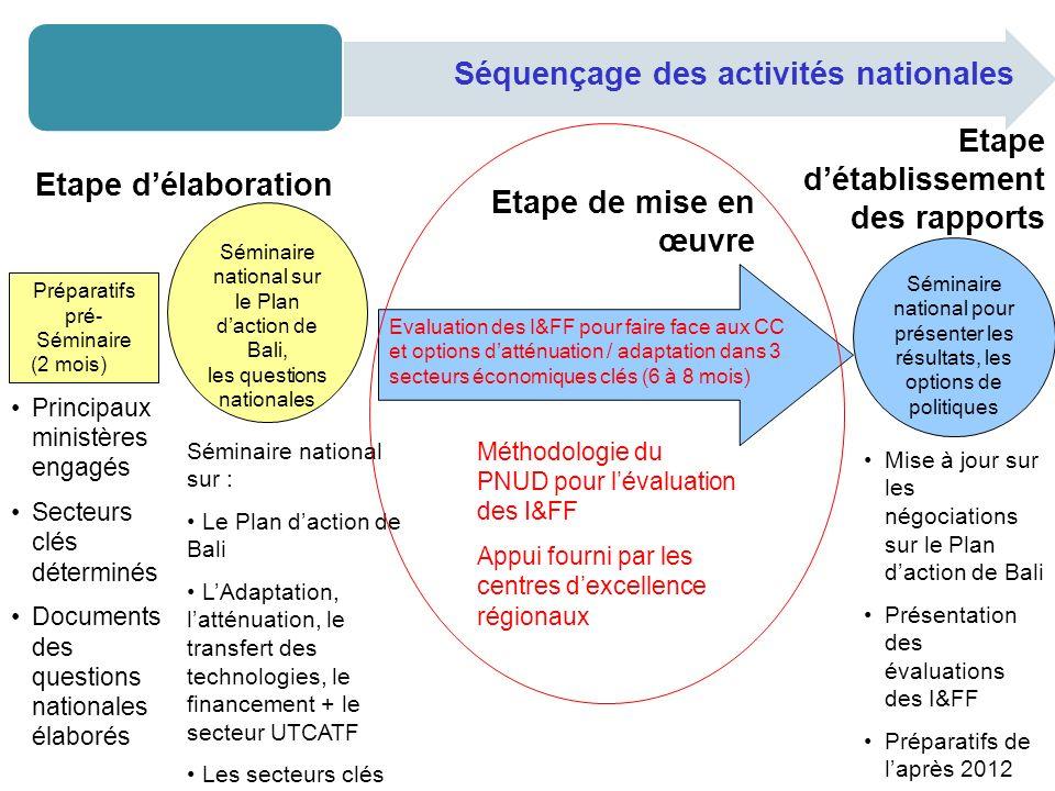 Séquençage des activités nationales