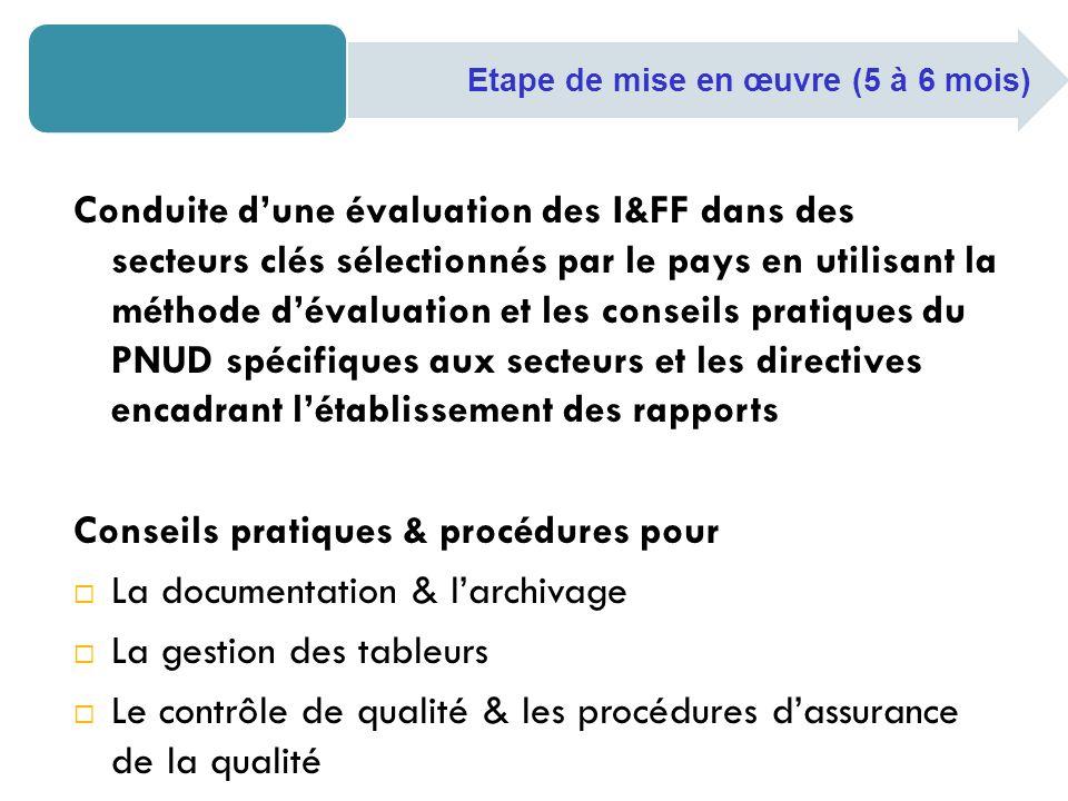 Conseils pratiques & procédures pour La documentation & l'archivage