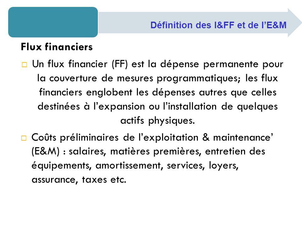 Définition des I&FF et de l'E&M