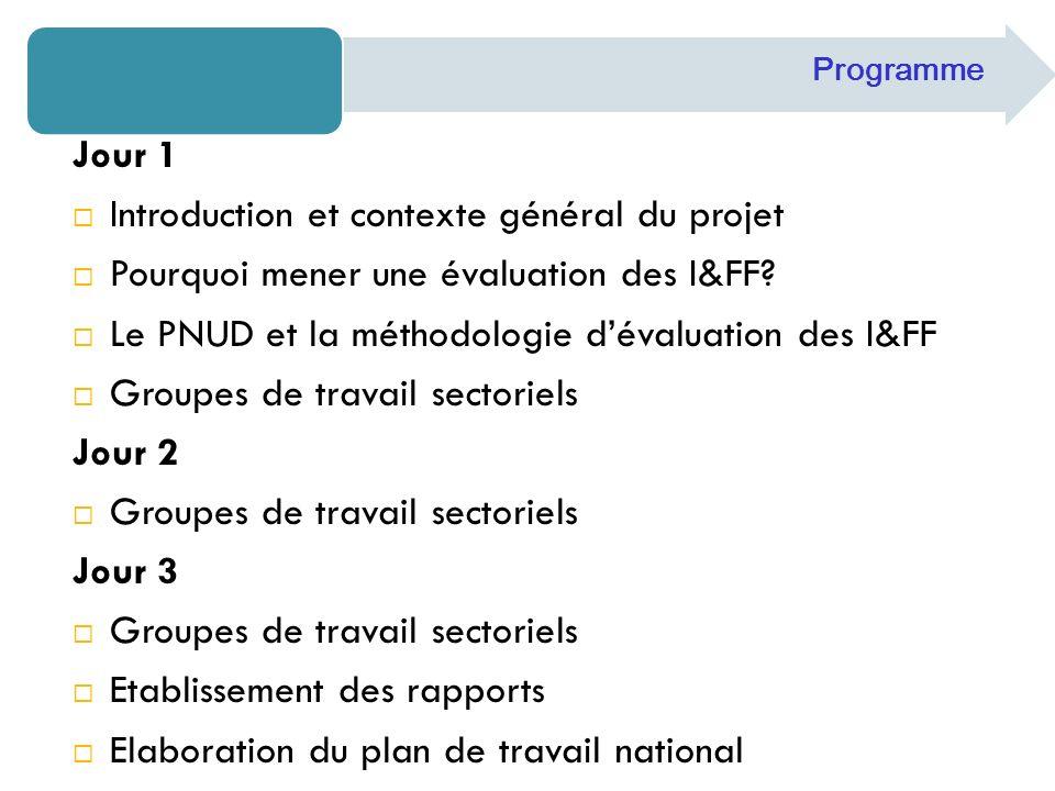 Introduction et contexte général du projet