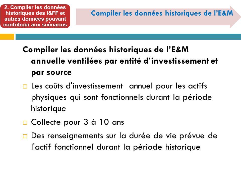 2. Compiler les données historiques des I&FF et autres données pouvant contribuer aux scénarios