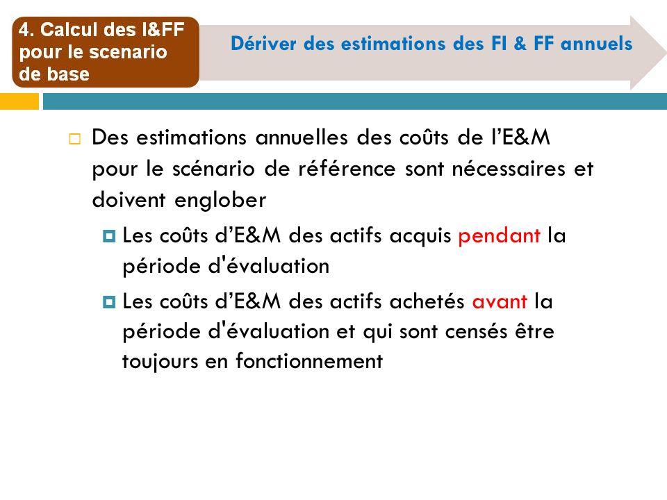 Dériver des estimations des FI & FF annuels