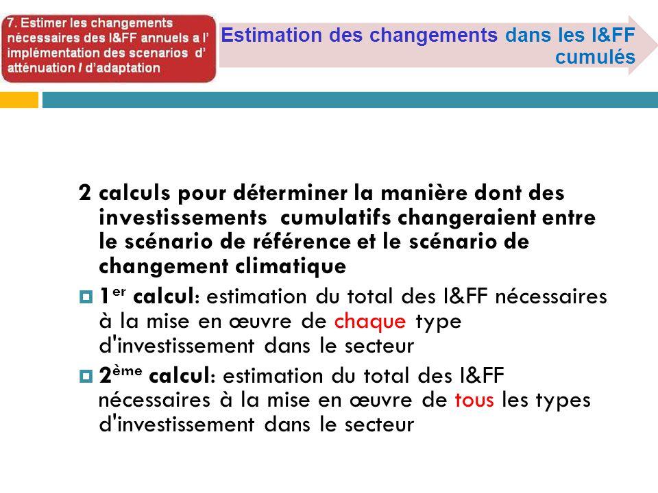 Estimation des changements dans les I&FF cumulés