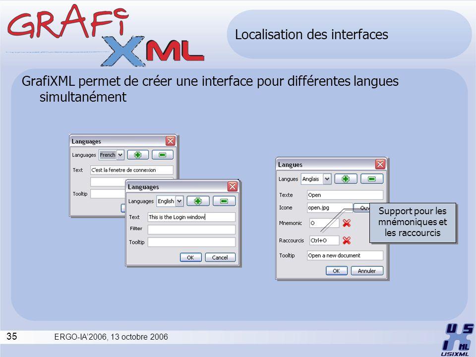 Localisation des interfaces