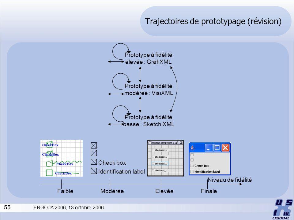 Trajectoires de prototypage (révision)