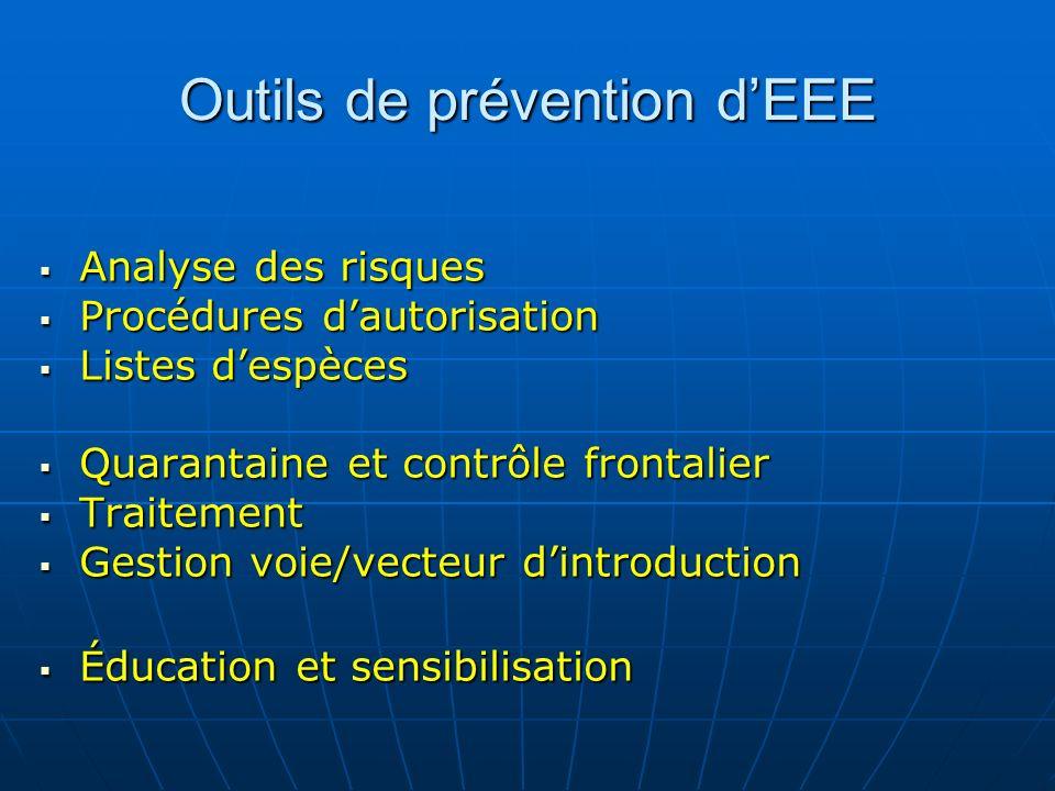 Outils de prévention d'EEE