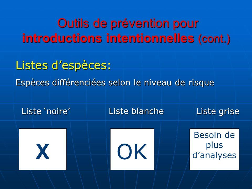 Outils de prévention pour introductions intentionnelles (cont.)