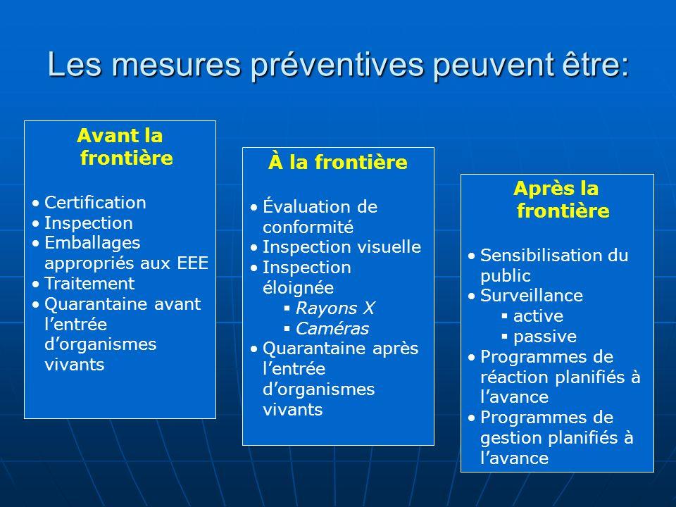 Les mesures préventives peuvent être: