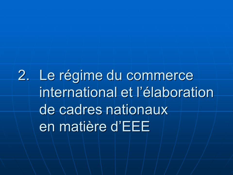 Le régime du commerce international et l'élaboration de cadres nationaux en matière d'EEE