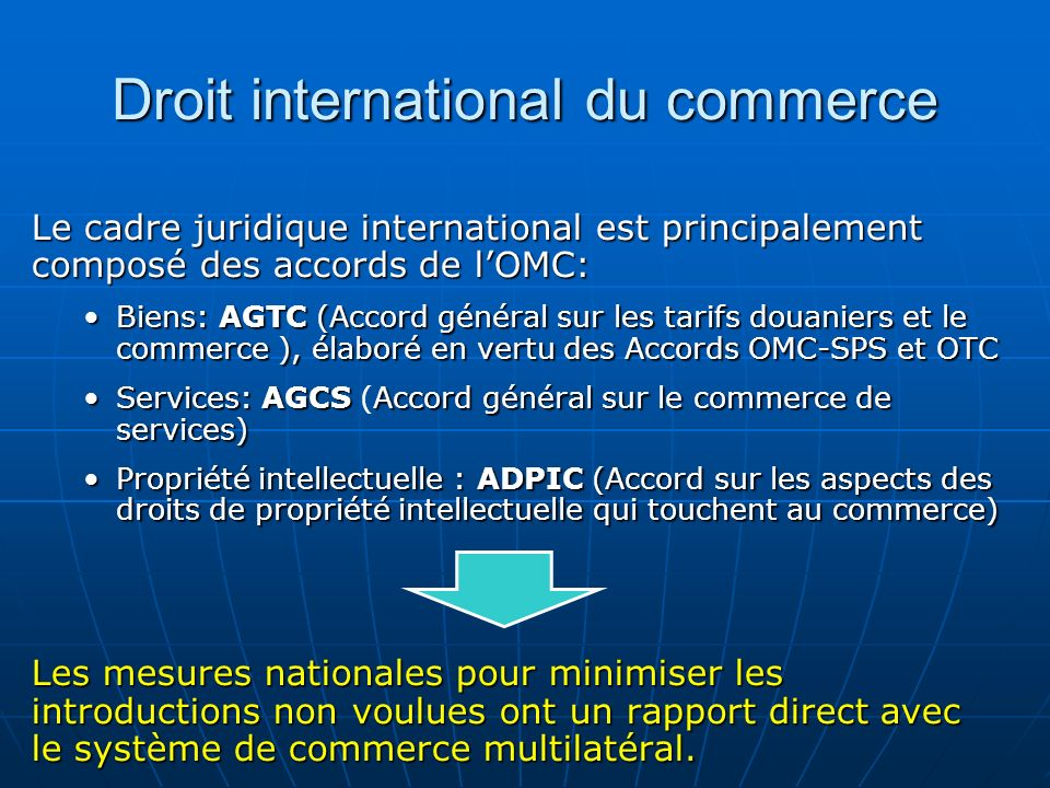 Droit international du commerce