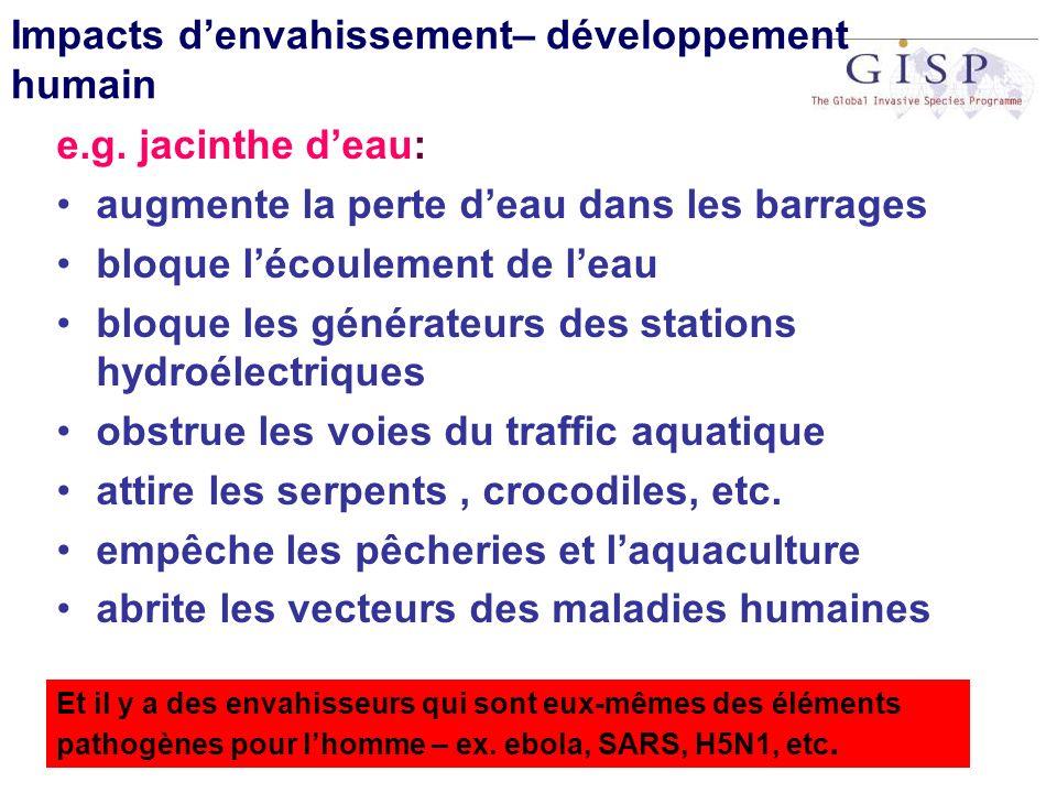 Impacts d'envahissement– développement humain