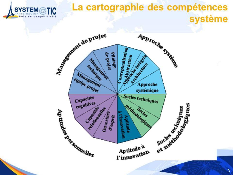 La cartographie des compétences système