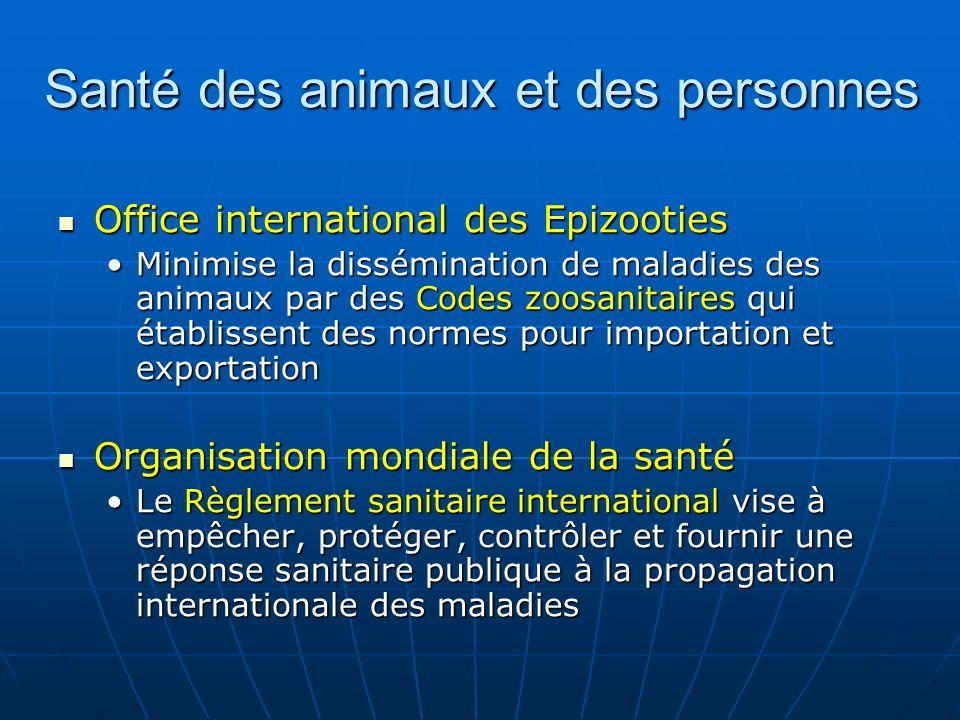 Santé des animaux et des personnes