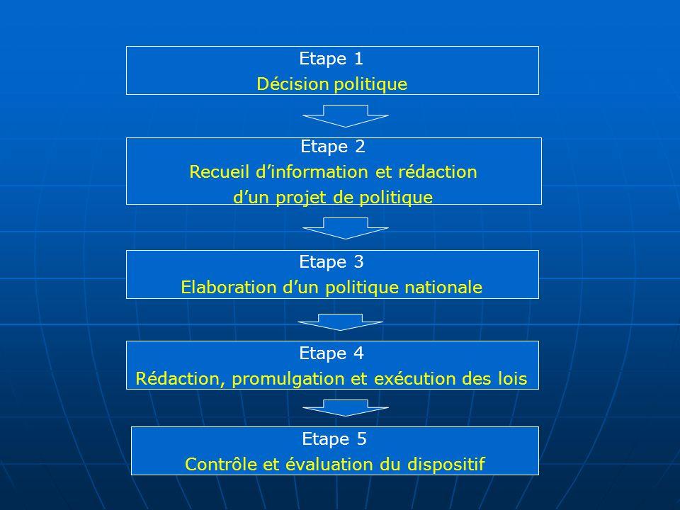 Recueil d'information et rédaction d'un projet de politique